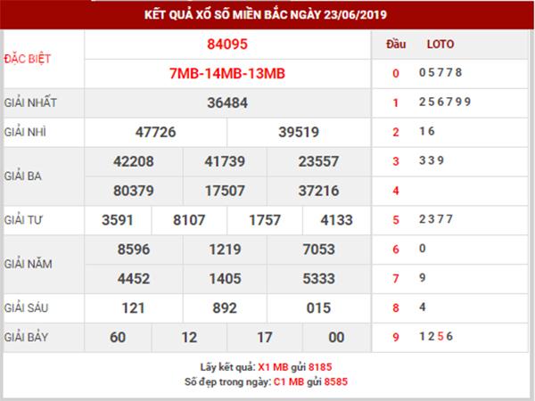 dự đoán xsmb ngày 24/6/2019