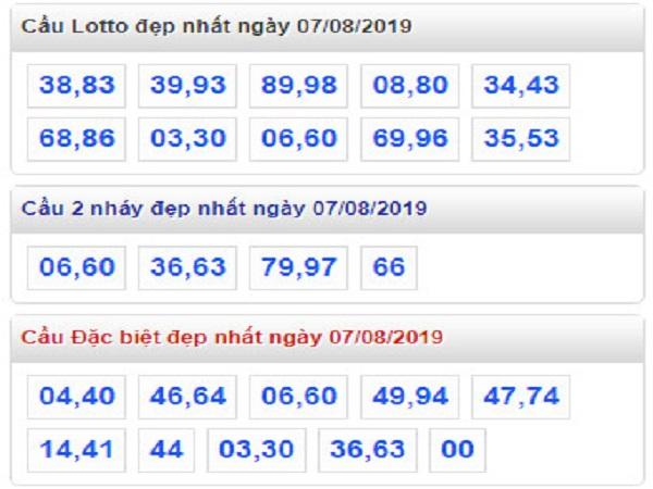 Dự đoán xổ số miền bắc ngày 07/08 tuyệt đối chính xác