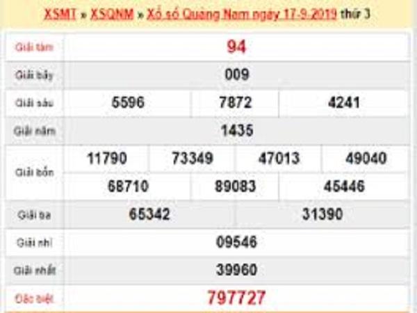 Thống kê KQXSQN ngày 24/09 xác suất trúng 100%
