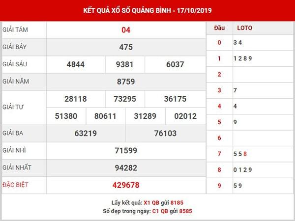 Phân tích sổ xố Quảng Bình thứ 5 ngày 24-10-2019