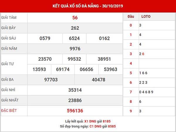Thống kê sổ xố Đà Nẵng thứ 7 ngày 02-11-2019