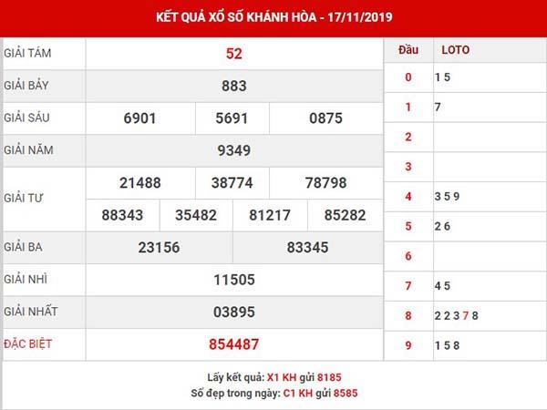 Soi cầu XS Khánh Hòa thứ 4 ngày 20-11-2019