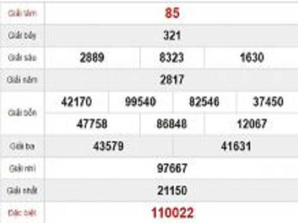 Thống kê lô tô đẹp dự đoán kqxs đà nẵng ngày 23/11