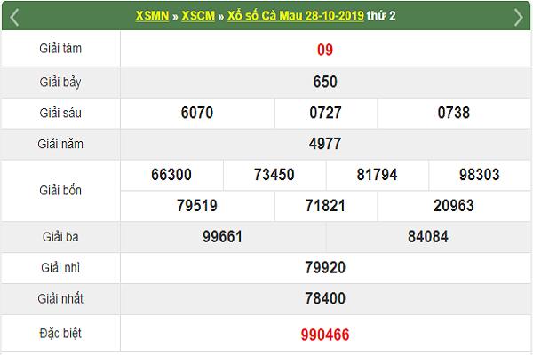 Dự đoán KQXSCM ngày 04/11 chuẩn xác từ các cao thủ