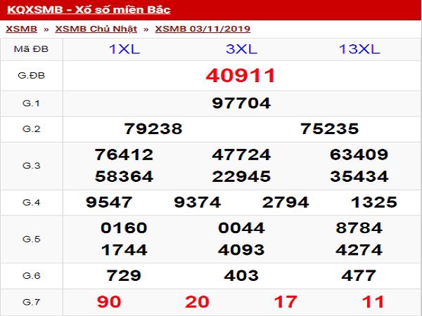 Tổng hợp phân tích kqxsmb ngày 06/11 chuẩn 100%