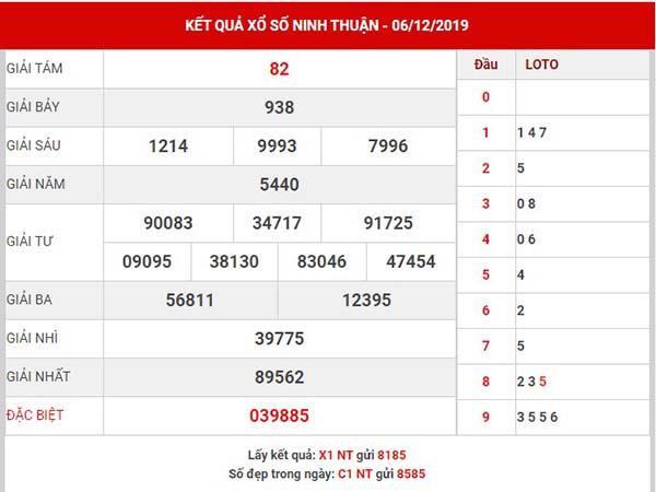 Soi cầu kết quả sổ xố Ninh Thuận thứ 6 ngày 13-12-2019