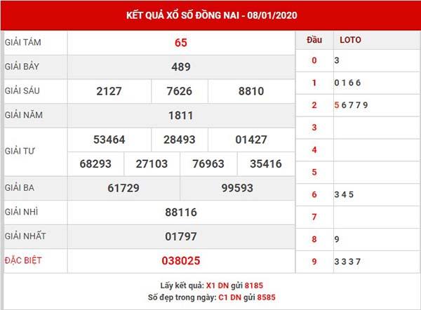 Thống kê sx Đồng Nai thứ 4 ngày 15-01-2020