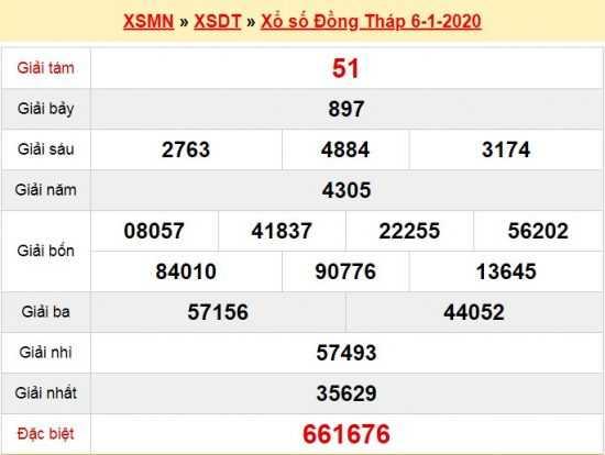 Bảng tổng hợp thống kê kqxsdt ngày 13/01 chuẩn