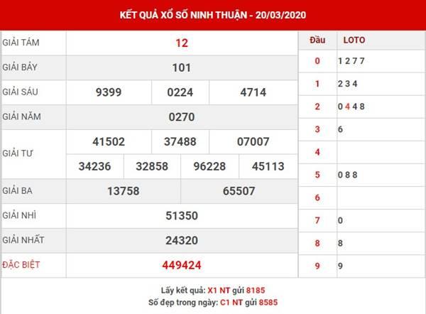 Thống kê sổ xố Ninh Thuận thứ 6 ngày 27-3-2020