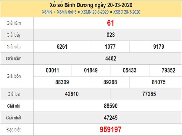 Dự đoán xổ số bình dương ngày 27/03 chuẩn xác
