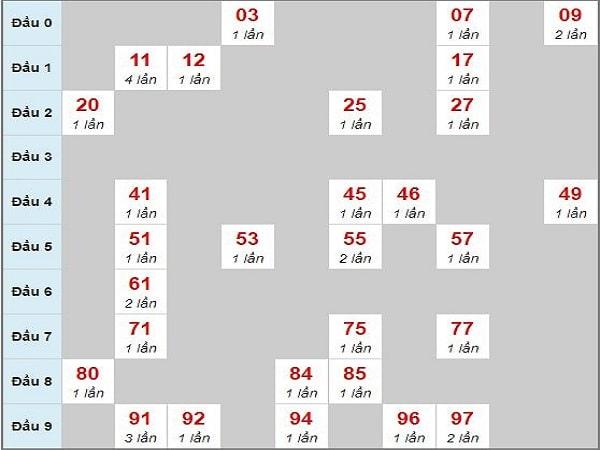 cau-mb-chay-3-ngay-27-5-2020-min