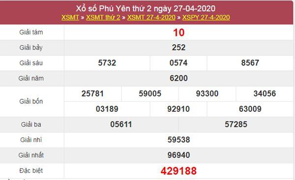 Thống kê XSPY 4/5/2020 - KQXS Phú Yên thứ 2 hôm nay