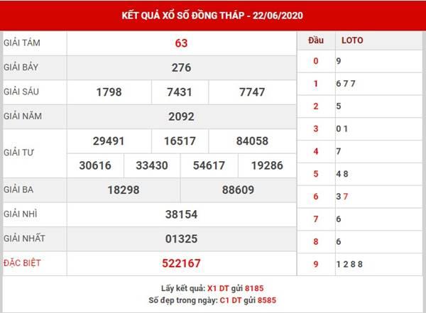 Thống kê SX Đồng Tháp thứ 2 ngày 29-6-2020