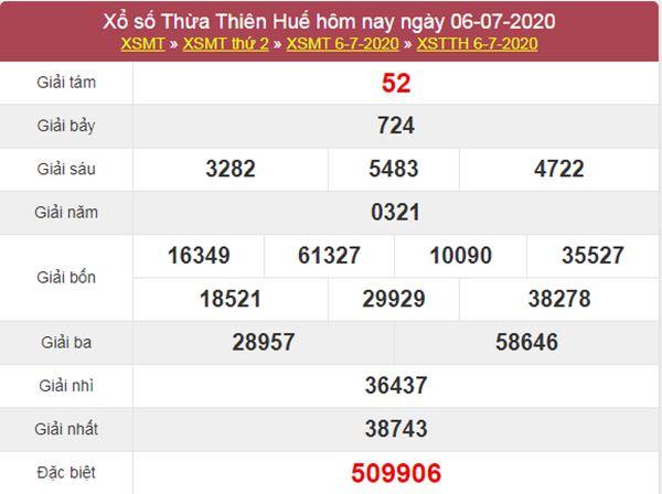 Thống kê XSTTH 13/7/2020 - KQXS Thừa Thiên Huế thứ 2