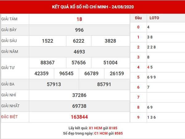 Thống kê xổ số Hồ Chí Minh thứ 7 ngày 29-8-2020