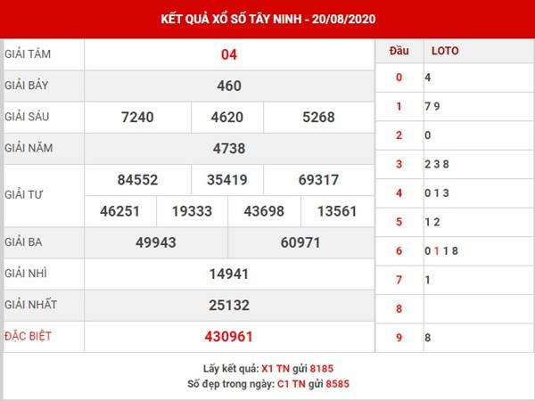 Thống kê sổ xố Tây Ninh thứ 5 ngày 27-8-2020