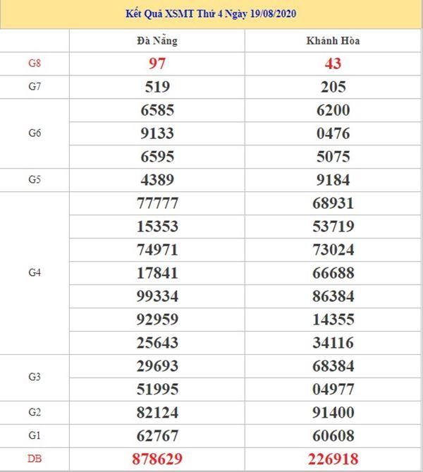 Thống kê KQXSMT 26/8/2020 chốt lô VIP miền Trung thứ 4