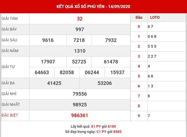 Phân tích xổ số Phú Yên thứ 2 ngày 21-9-2020