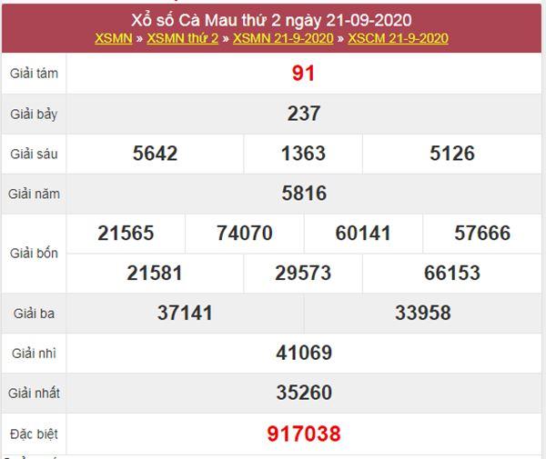 Thống kê XSCM 28/9/2020 chốt lô số đẹp Cà Mau thứ 2