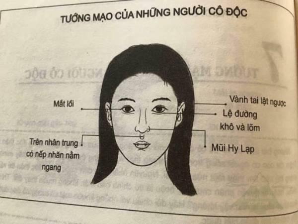 tuong-mat-nguoi-co-doc