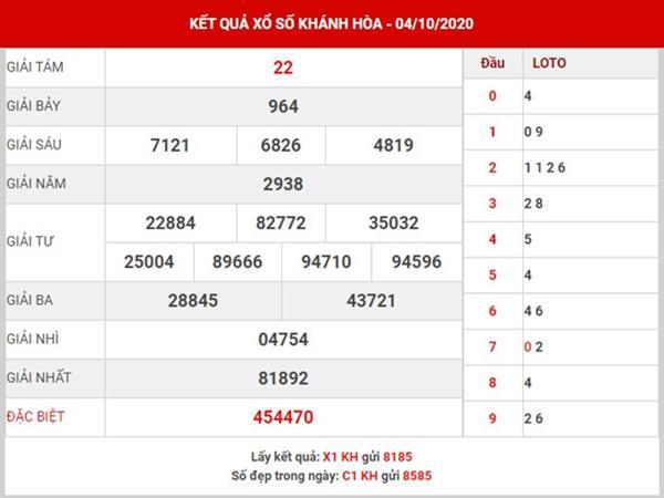 Thống kê xổ số Khánh Hòa thứ 4 ngày 7-10-2020