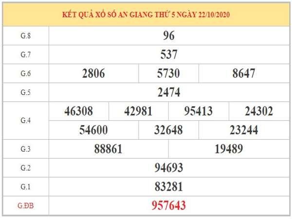 Thống kê XSAG ngày 29/10/2020 dựa trên phân tích KQXSAG kỳ trước