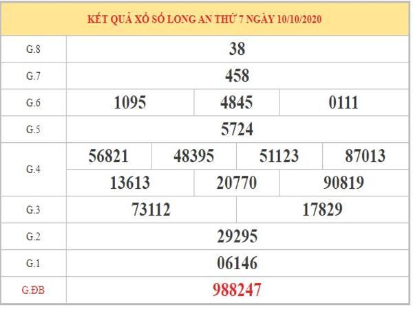 Thống kê XSLA ngày 17/10/2020 dựa trên KQXSLA kỳ trước