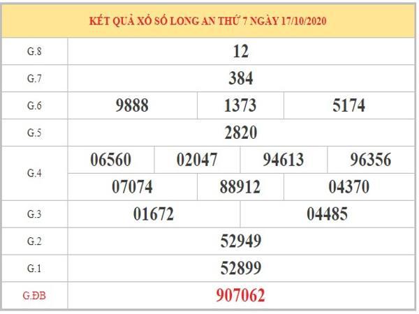 Thống kê XSLA ngày 24/10/2020 dựa trên phân tích KQXSLA kỳ trước