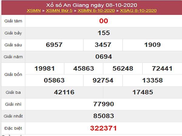 Thống kê KQXSAG ngày 15/10/2020- xổ số an giang hôm nay