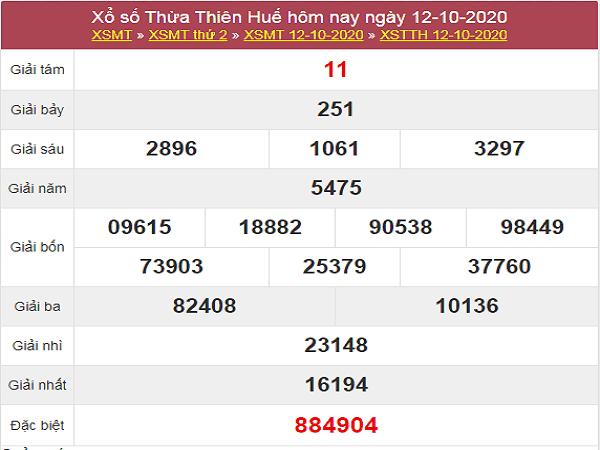 Thống kê KQXSTTH ngày 19/10/2020- xổ số thừa thiên huế chi tiết