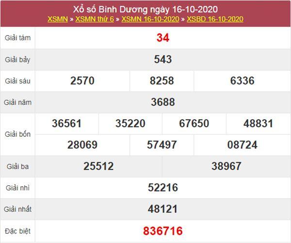 Thống kê XSBD 23/10/2020 chốt KQXS Bình Dương thứ 6
