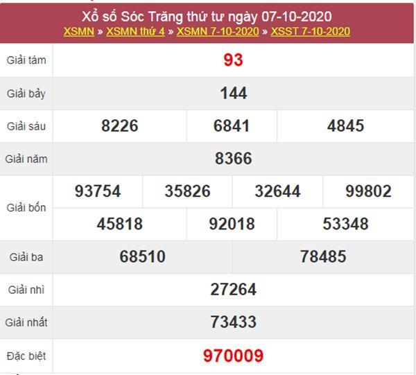 Thống kê XSST 14/10/2020 chốt lô VIP Sóc Trăng thứ 4