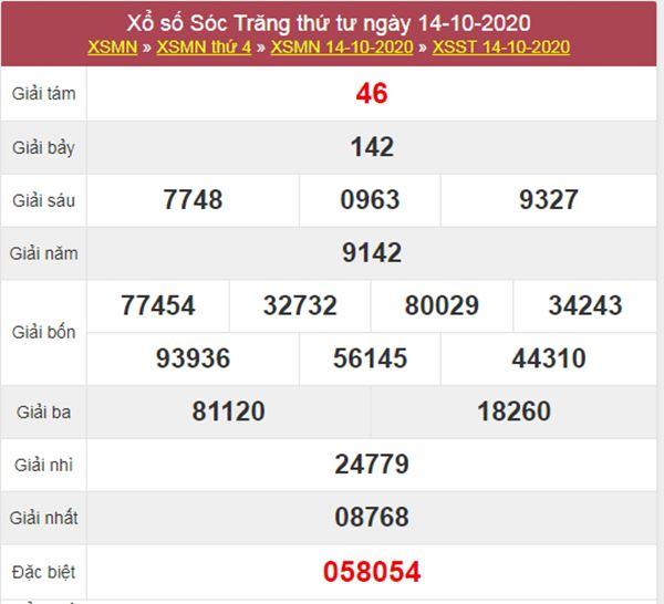 Thống kê XSST 21/10/2020 chốt KQXS Sóc Trăng thứ 4