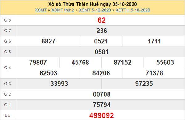 Thống kê XSTTH 12/10/2020 chốt lô VIP Huế thứ 2 chính xác