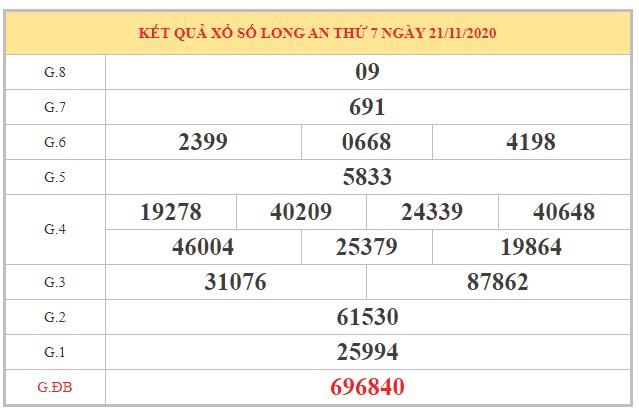 Thống kê XSLA ngày 28/11/2020 dựa trên kết quả kì trước