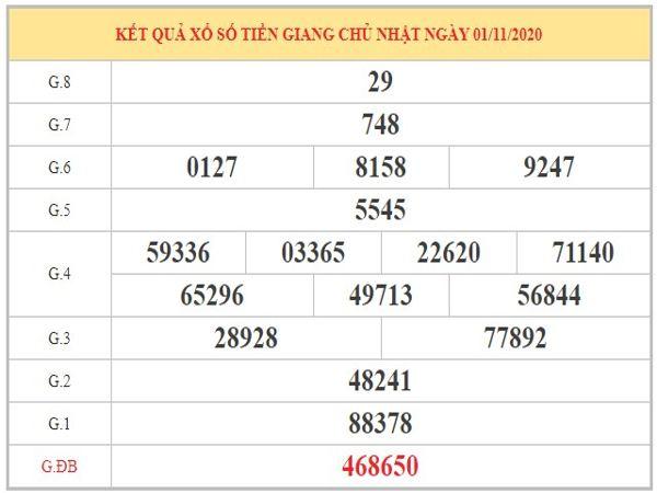 Thống kê XSTG ngày 08/11/2020  dựa trên kết quả kỳ trước
