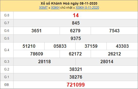 Phân tích XSKH ngày 18/11/2020- xổ số khánh hòa chuẩn xác