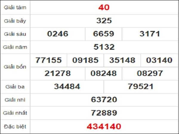 Quay thử xổ số Bình Định ngày 26 tháng 11 năm 2020