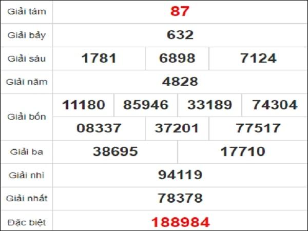 Quay thử xổ số Quảng Trị ngày 12 tháng 11 năm 2020