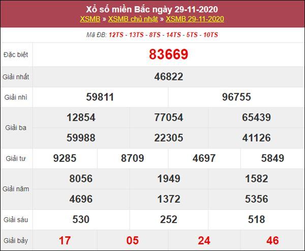Thống kê XSMB 30/11/2020 chốt số đẹp miền Bắc miễn phí