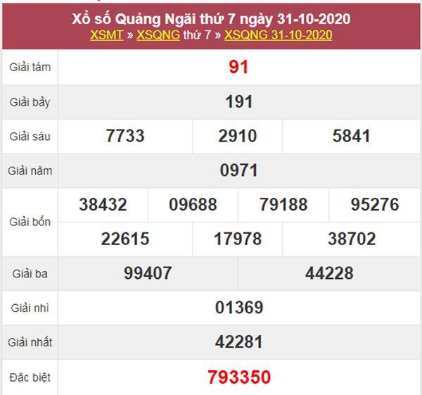 Thống kê XSQNG 7/11/2020 chốt lô Quảng Ngãi thứ 7 cực chuẩn