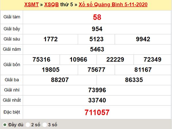 Thống kê XSQB ngày 12/11/2020- xổ số quảng bình cụ thể