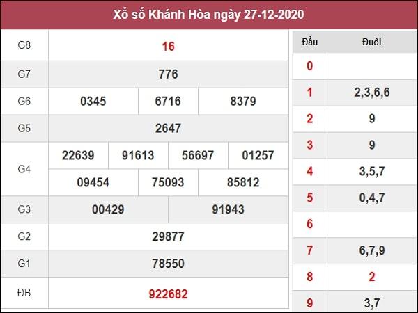 Thống kê XSKH 30/12/2020