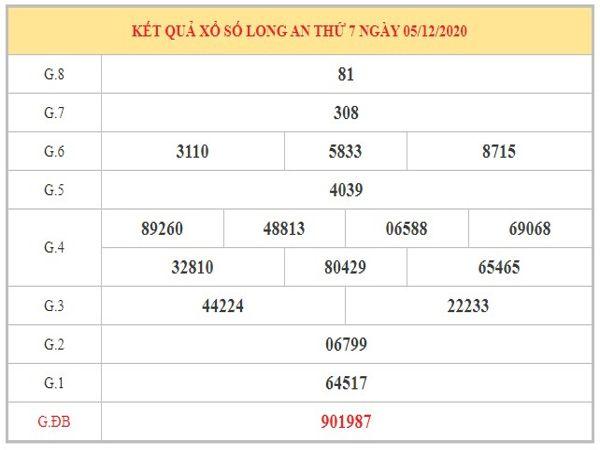 Thống kê XSLA ngày 12/12/2020 dựa trên kết quả kì trước