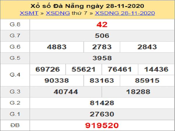 Nhận định XSDN ngày 02/12/2020- xổ số đà nẵng chuẩn xác