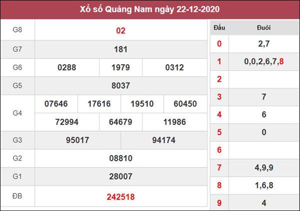 Thống kê XSQNM 29/12/2020 chốt đầu đuôi giải đặc biệt Quảng Nam