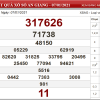 Thống kê KQXSAG ngày 14/01/2021- xổ số an giang chi tiết