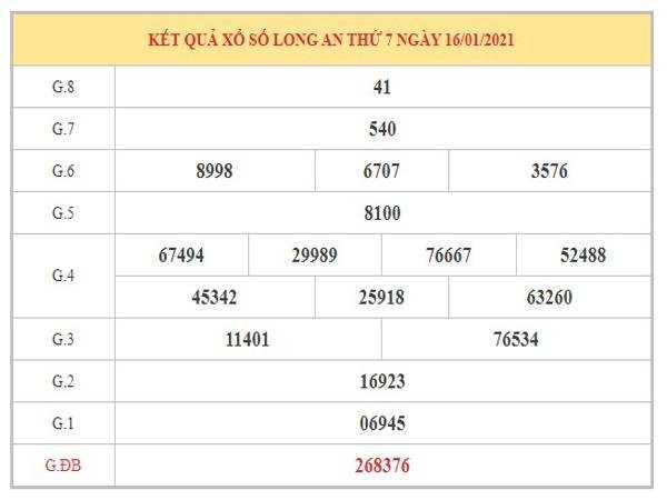 Thống kê KQXSLA ngày 23/1/2021 dựa trên kết quả kì trước