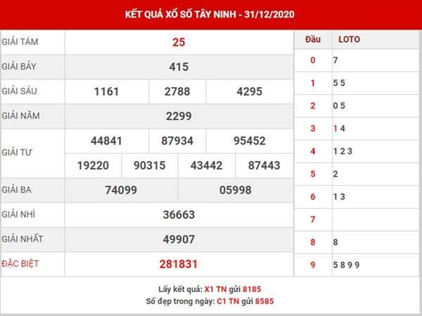 Thống kê xổ số Tây Ninh thứ 5 ngày 7/1/2021