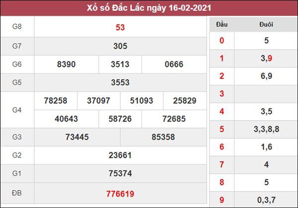Thống kê XSDLK 23/2/2021 chốt cầu lô giải đặc biệt hôm nay